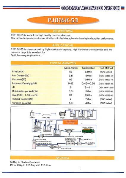 Product Data Sheet (PDS) Karbon Aktif Kowa PJAC (Philippine Japan Active Carbon Corporation)