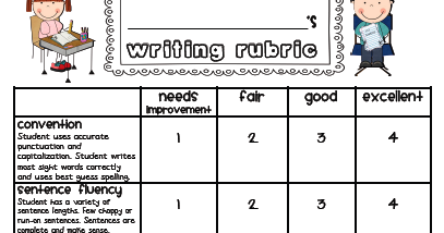 Sarah's First Grade Snippets: Writing Rubric for the end of