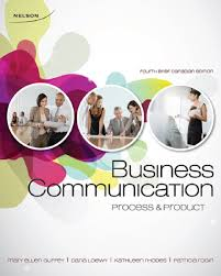 Business communication Process & Product