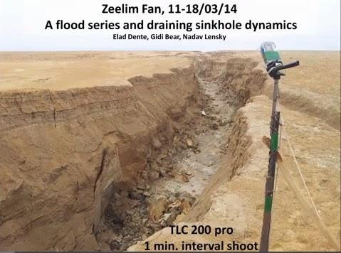 Brinno TLC200 Pro縮時攝影-土石流監控