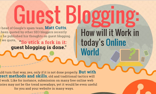 Image: Guess Blogging: How will it Work in Today's Online World  [Infographic]