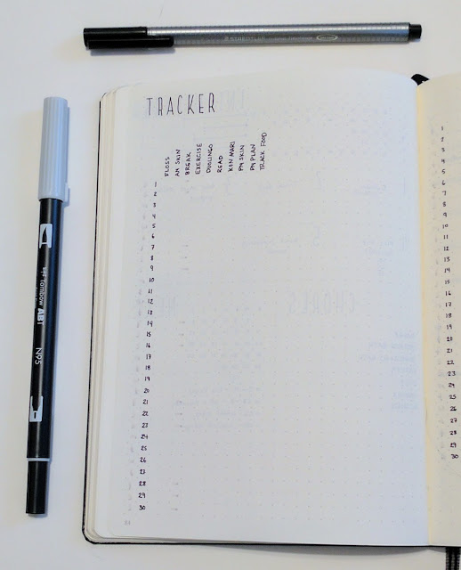 2017 April Bullet Journal Monthly Layouts Bujo Habit Log Tracker Set Goals Schedule