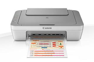 http://www.imprimantepilotes.com/2017/05/pilote-imprimante-canon-mg2440-windows.html