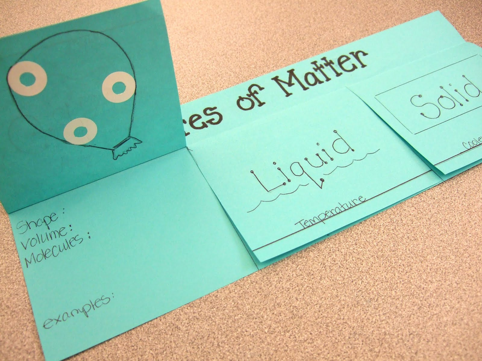 The Inspired Classroom States Of Matter
