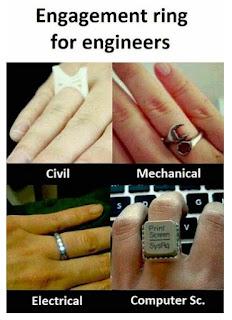 funny images in Hindi, Funny Images In Hindi   डॉक्टर, इंजीनियर और टीचर ने दिए अपने पेशे के हिसाब से गिफ्ट, देखें तस्वीरें, funny images in hindi for facebook