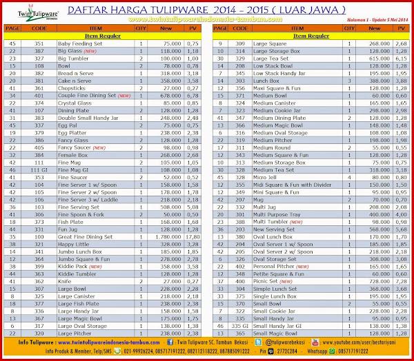 daftar harga tulipware 2014 2015 luar jawa twin tulipware sc tambun