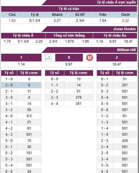 Nhận định, soi kèo nhà cái Astana vs Spartaks Jurmala
