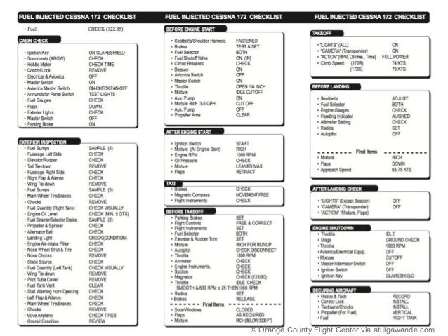 checklist Archives - The Life Wisdom
