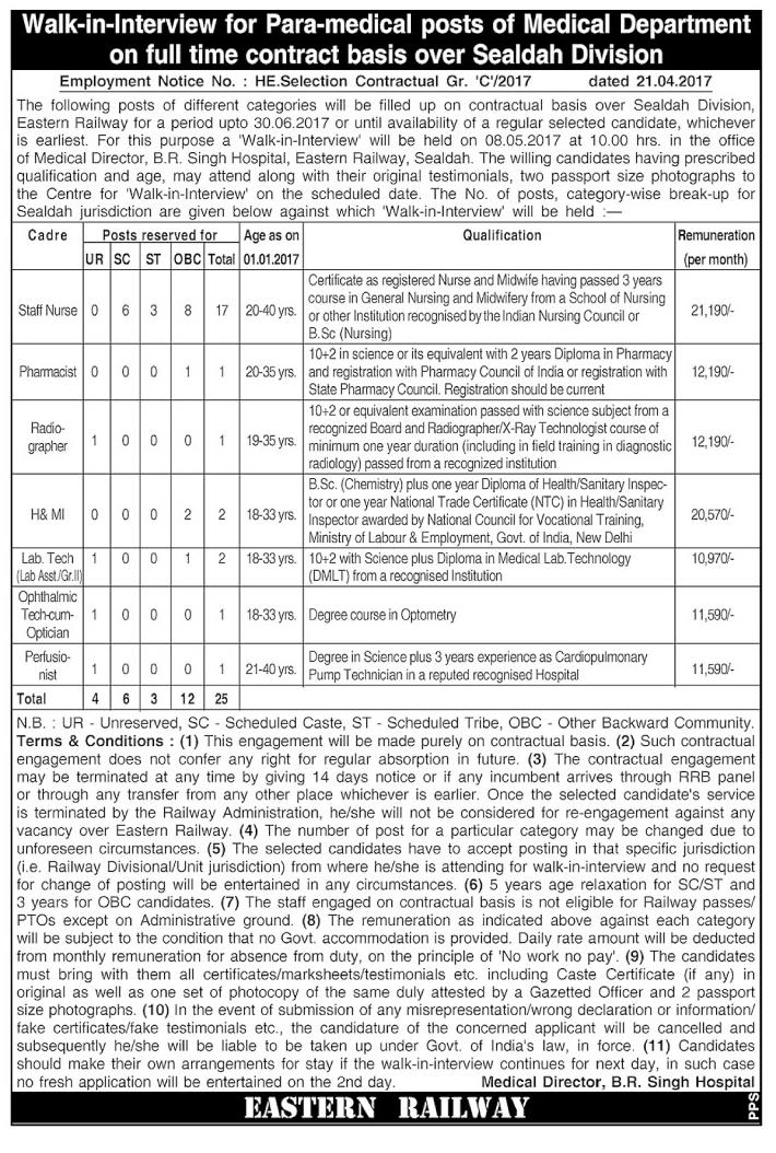 Staff Nurse, Pharmacist, Radiographer 25 Govt Jobs in Eastern Railway Sealdah RRB Recruitment Walk In Interview