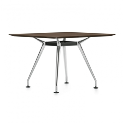 Global Kadin Table
