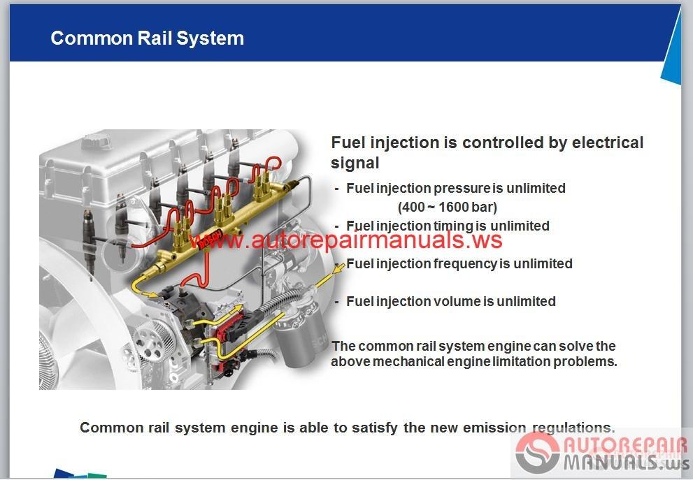 Free Auto Repair Manual   Doosan Common Rail Engines Dl06