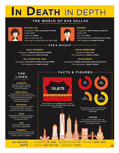 Eve Dallas and In Death Infographic