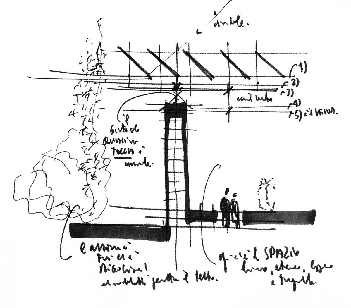 Top Webs De Arquitectura Y Urbanismo
