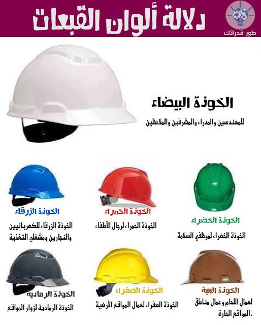 دلالة ألوان القبعات