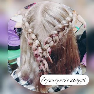 Titlefryzury Dla Dziewczynek Fryzurymarzeny