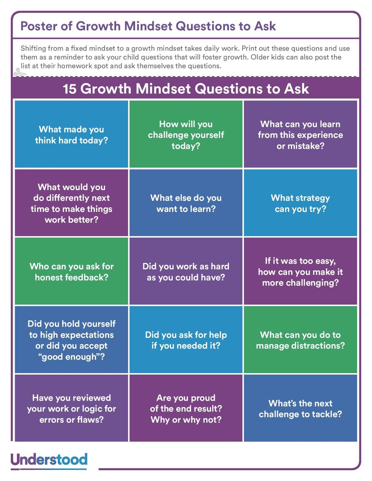 Nurturing A Growth Mindset To Succeed