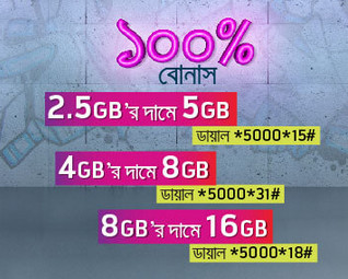 Now 100% Internet Data Bonus With All Grameenphone Sim