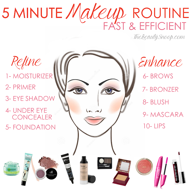 5 minute makeup routine, What order should I apply makeup