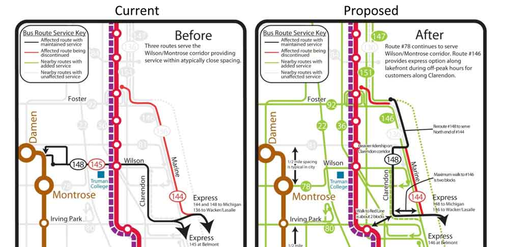 ProposedCTACuts uptown update last week for three uptown cta routes