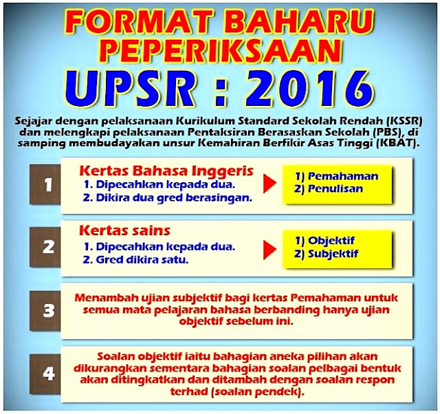Image result for keputusan peperiksaan upsr 2016