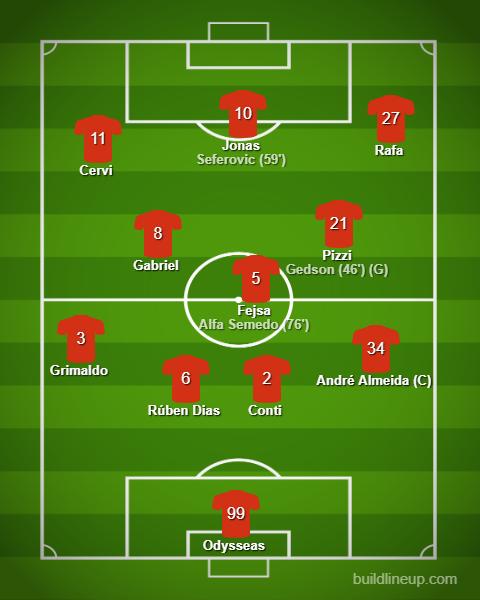 Bayern Munique vs Benfica - Liga dos Campeões