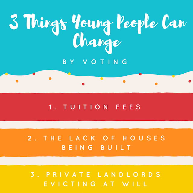 Things young people can change by voting