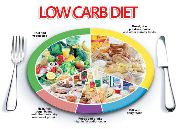Thực hiện chế độ Lowcarb giúp giảm béo an toàn