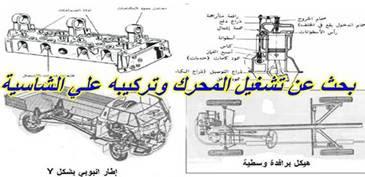 بحث عن تشغيل المحرك وتركيبه علي الشاسية pdf