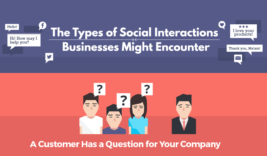 The Types Of Social Interactions Business Might Encounter - #infographic #socialmedia