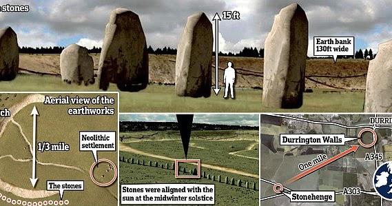 Stonehenge II is found! Radar Search Reveals Giant Line of ...