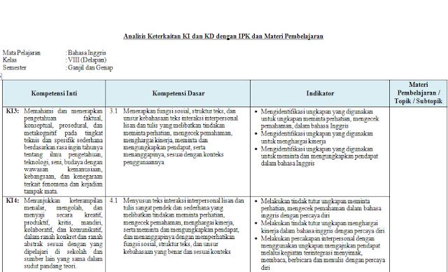 gambar Analisis Keterkaitan KI dan KD dengan IPK dan Materi Pembelajaran Bahasa Inggris Kelas 8