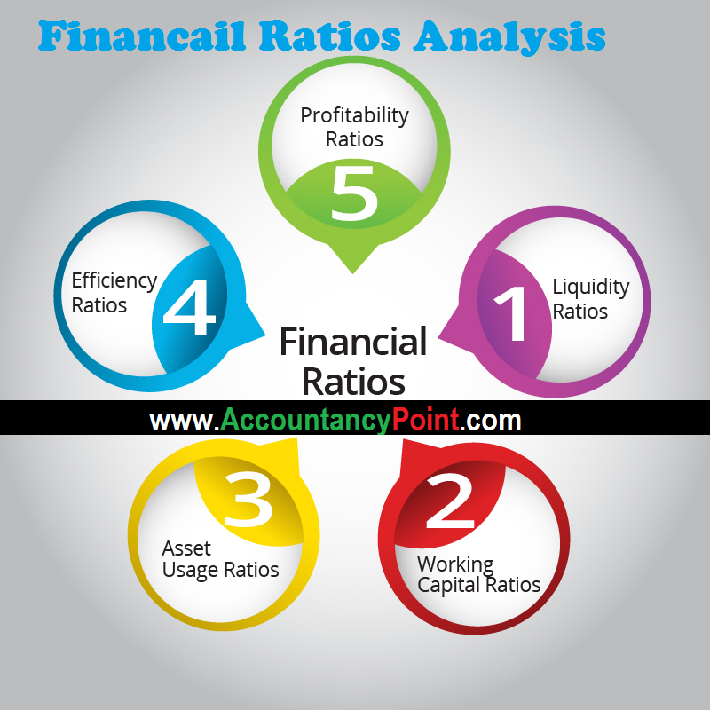 profitability ratios liquidity ratio and account Liquidity ratio analysis liquidity ratios are used to determine a company's ability to meet its short-term debt obligations create an account log in.