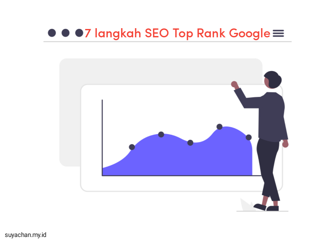 7 langkah SEO Top Rank Google
