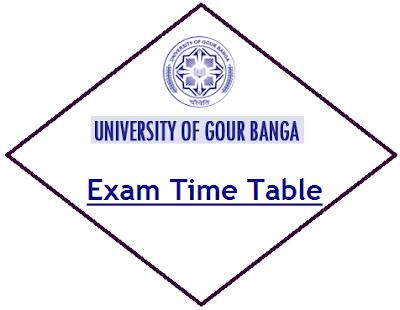 UGB Exam Date 2020