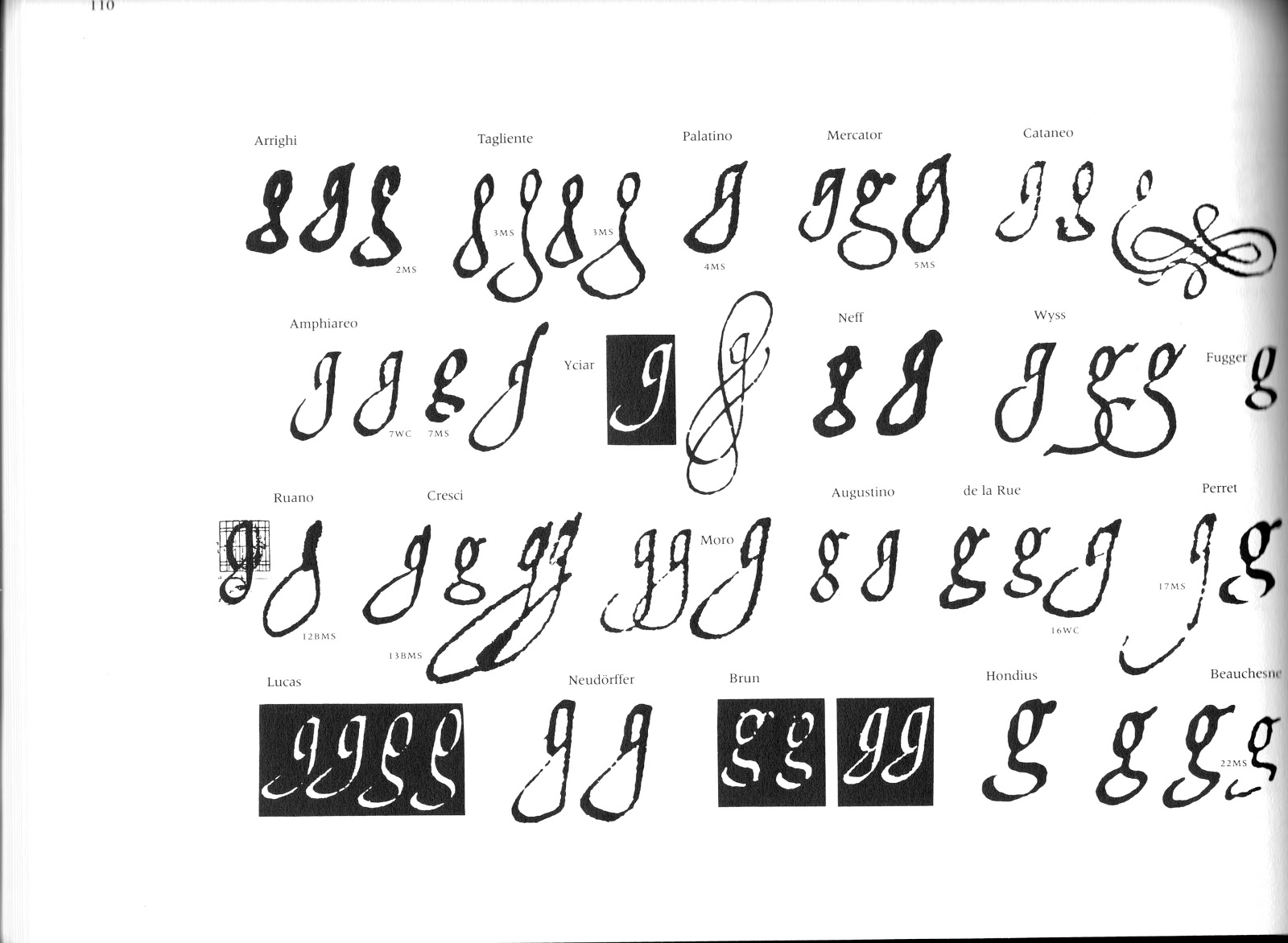 Pen And Ink Calligraphy