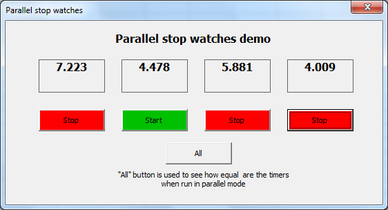 Eng  Shady Mohsen blog: Excel VBA parallel timers