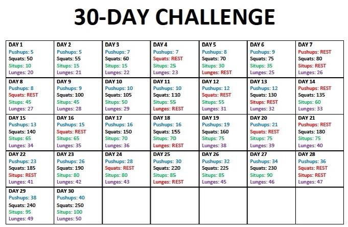 If You Already Have A Workout Routine Heres More Advanced Program That Starts Day 1 With Higher Reps
