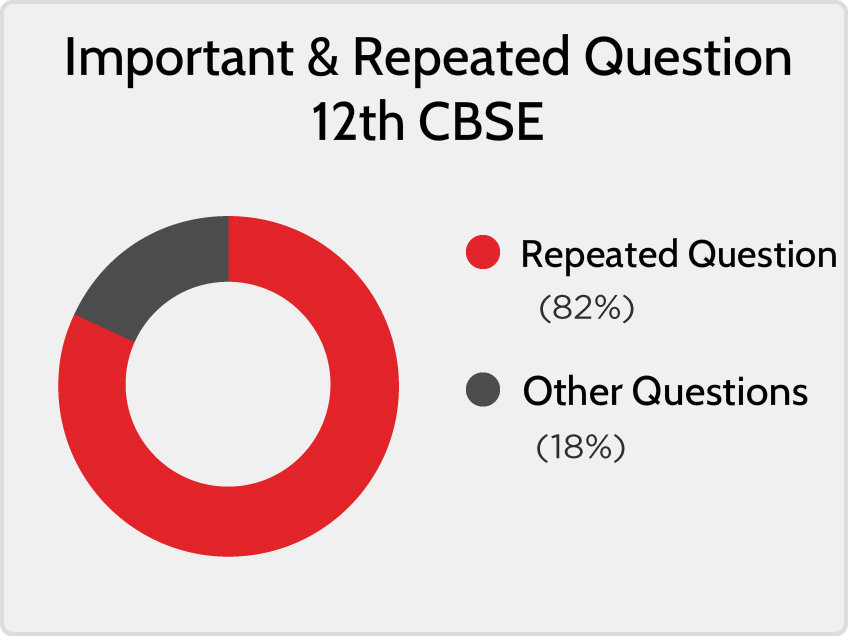 CBSE class 12 important and repeated question