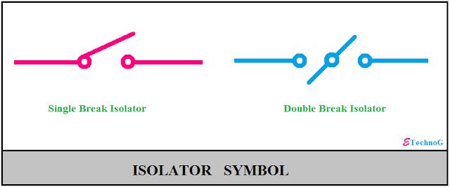 Isolator Symbol