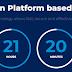 """""""Hdac"""" Platform Inovatif dalam Transaksi Mata Uang Digital"""