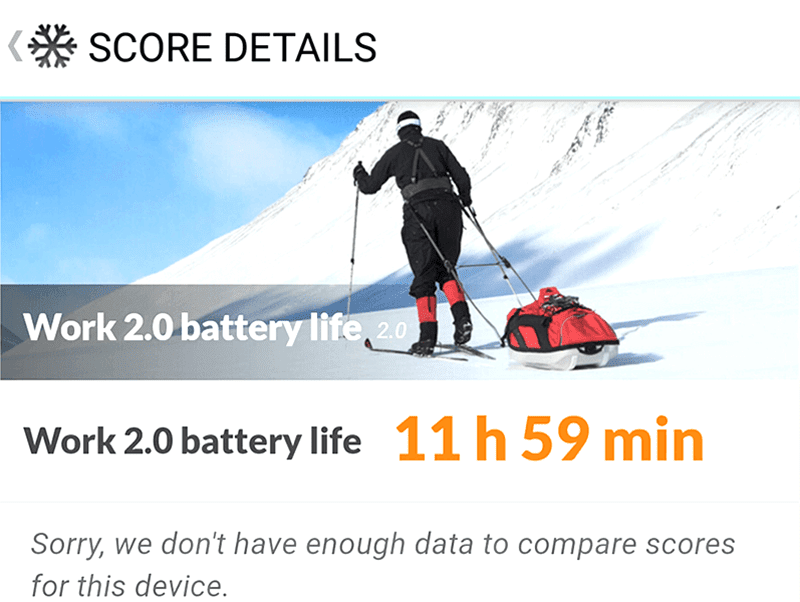 Great battery score!