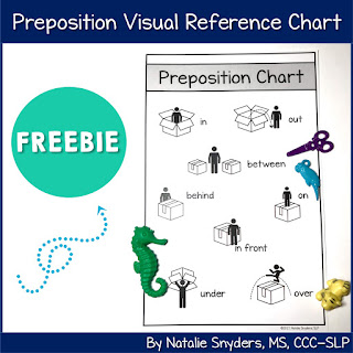 FREE preposition visual reference chart for SLPs