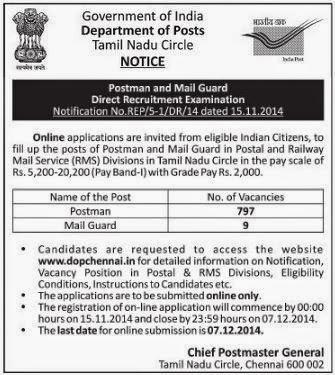 postman mail guard recruitment