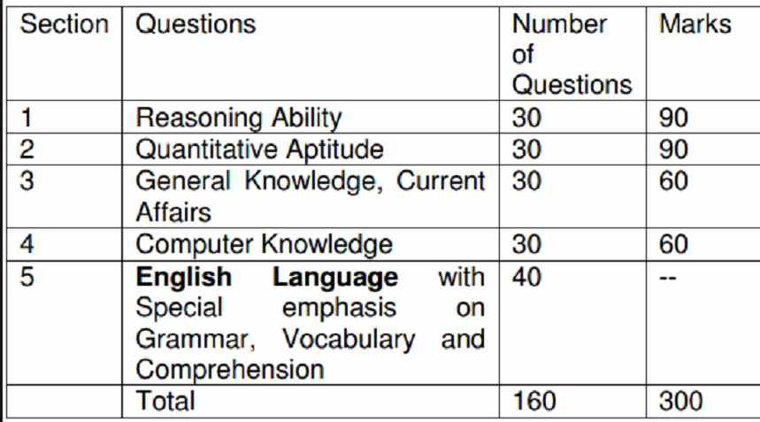 Aao practice pdf lic set