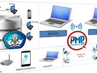 Cara Input Aplikasi PMP Secara Bersama-sama (Multi User)