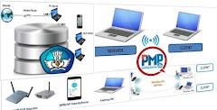 Cara Kerjakan Aplikasi PMP bersama-sama dalam satu Jaringan
