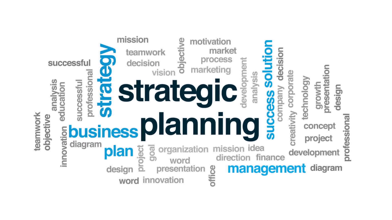 8 Step Strategic Planning John M Bryson