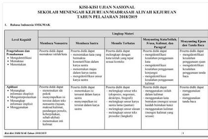 Kisi-Kisi UN SMK Tahun 2019 PDF Semua Mata Pelajaran