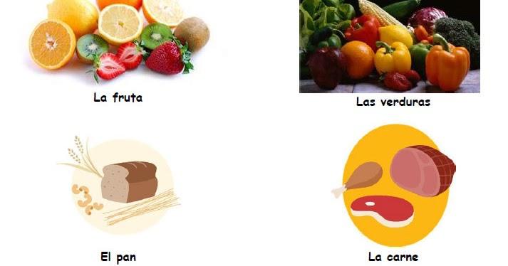 Homeschool Aventuras La Comida (Food) Lesson Plan