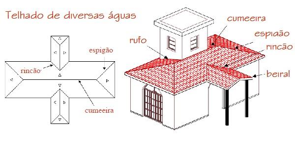Imagem ilustrativa